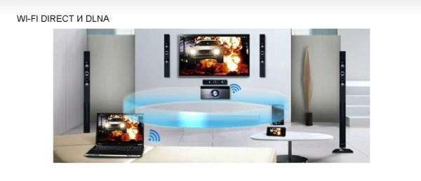 Новые портативные плееры и домашний кинотеатр от LG